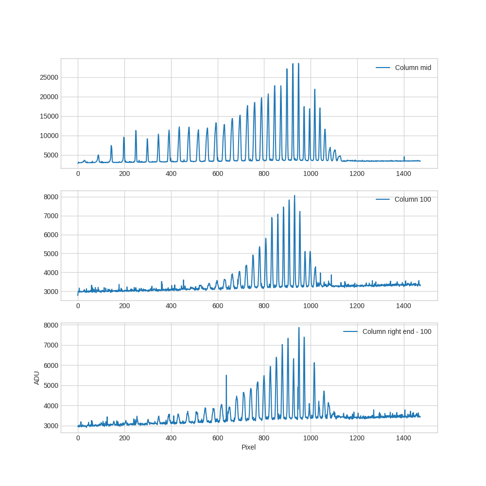 Sonne180728_profiles