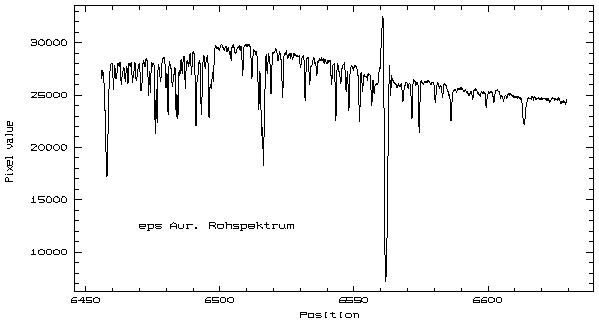 Rohspektrum_epsAur.jpg